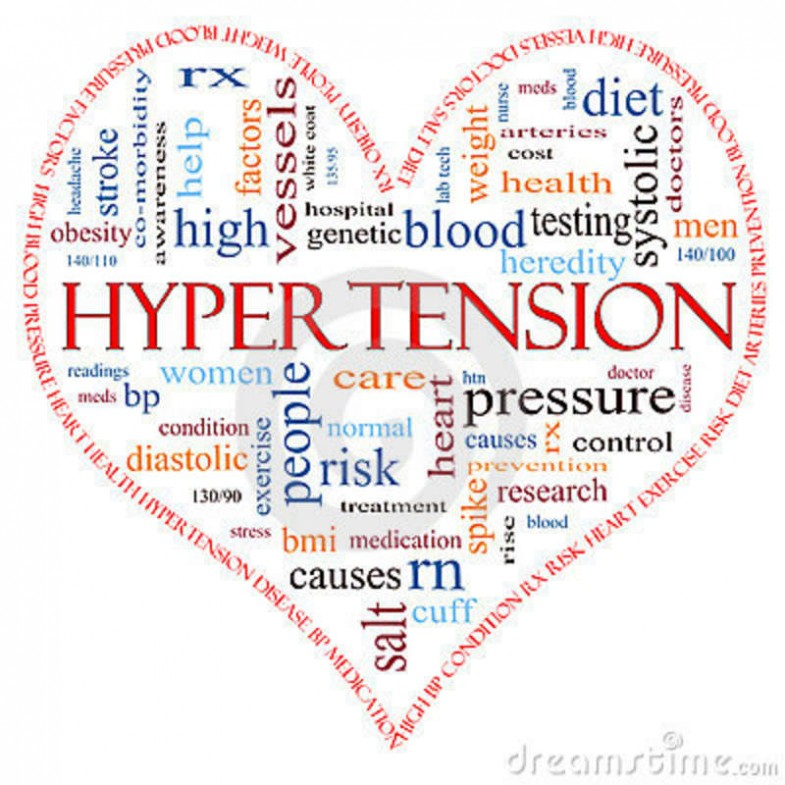 hypertension-heart-shaped-word-cloud-concept-22683136